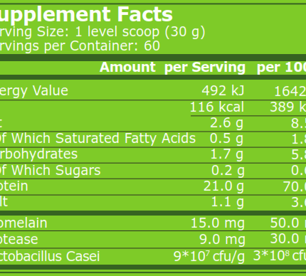 https://musclepower.bg/wp-content/uploads/2020/11/Supplement-Facts-Plant-Protein-1816.png
